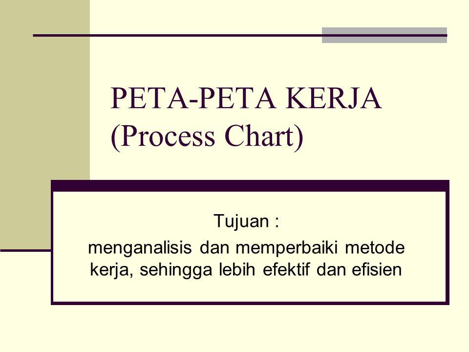 PETA-PETA KERJA (Process Chart) Tujuan : menganalisis dan memperbaiki metode kerja, sehingga lebih efektif dan efisien