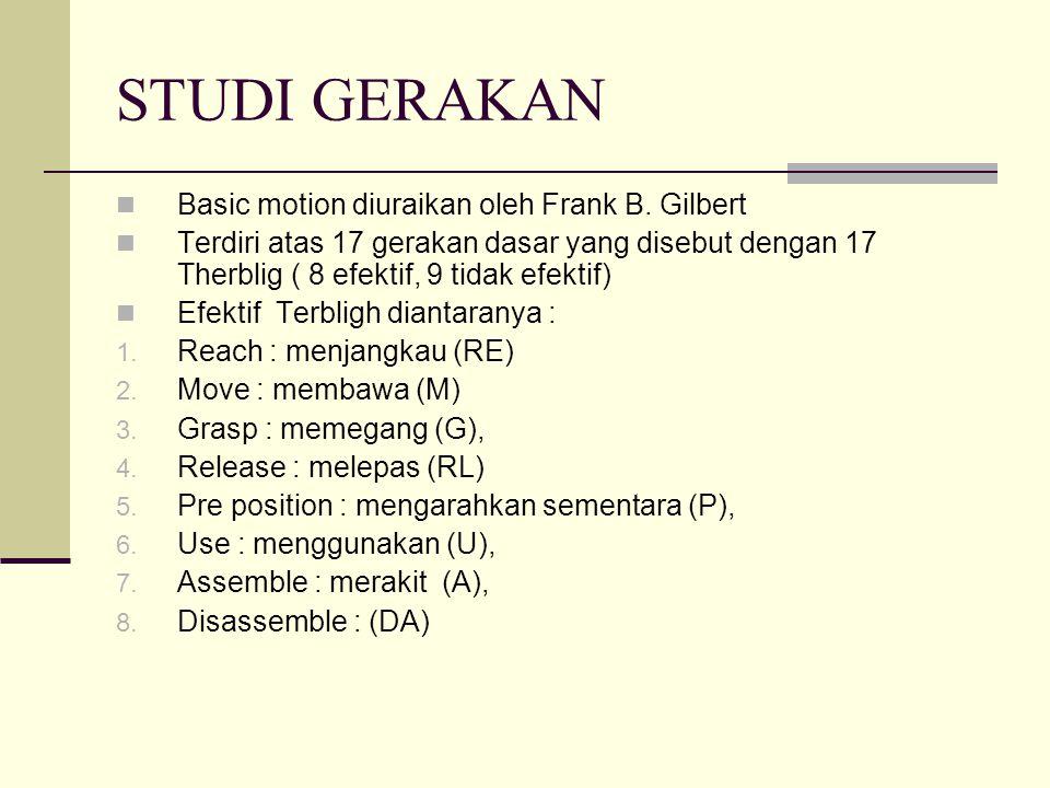 STUDI GERAKAN Basic motion diuraikan oleh Frank B. Gilbert Terdiri atas 17 gerakan dasar yang disebut dengan 17 Therblig ( 8 efektif, 9 tidak efektif)