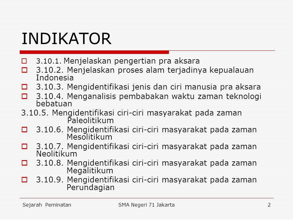 INDIKATOR  3.10.1.Menjelaskan pengertian pra aksara  3.10.2.