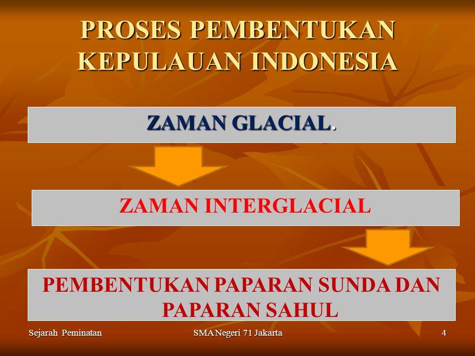 PROSES PEMBENTUKAN KEPULAUAN INDONESIA ZAMAN GLACIAL.