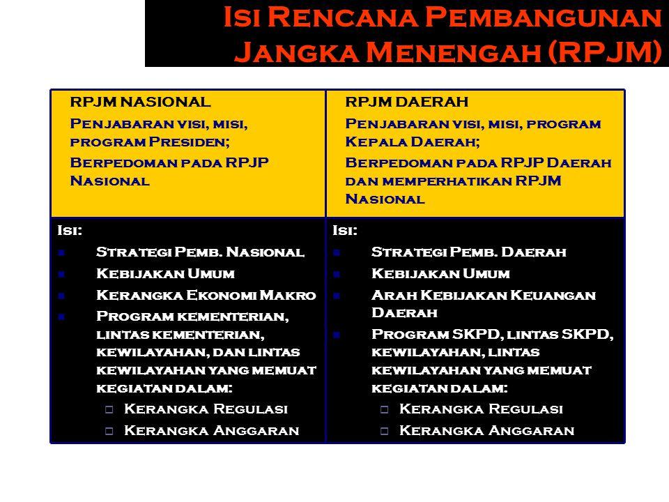 Isi Rencana Pembangunan Jangka Panjang (RPJP) Mengacu pada RPJP Nasional dan memuat:  Visi;  Misi;  Arah Pembangunan Daerah; Penjabaran Tujuan Nasional kedalam:  Visi;  Misi;  Arah Pembangunan Nasional; DAERAHNASIONAL