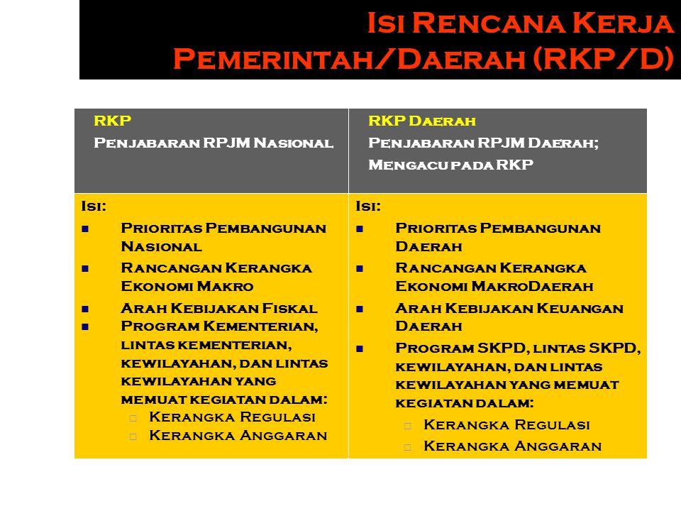 Isi Rencana Pembangunan Jangka Menengah (RPJM) Isi: Strategi Pemb.