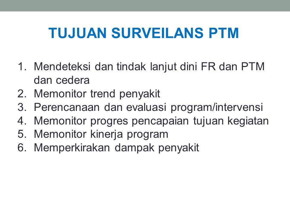 TUJUAN SURVEILANS PTM 1.Mendeteksi dan tindak lanjut dini FR dan PTM dan cedera 2.Memonitor trend penyakit 3.Perencanaan dan evaluasi program/interven