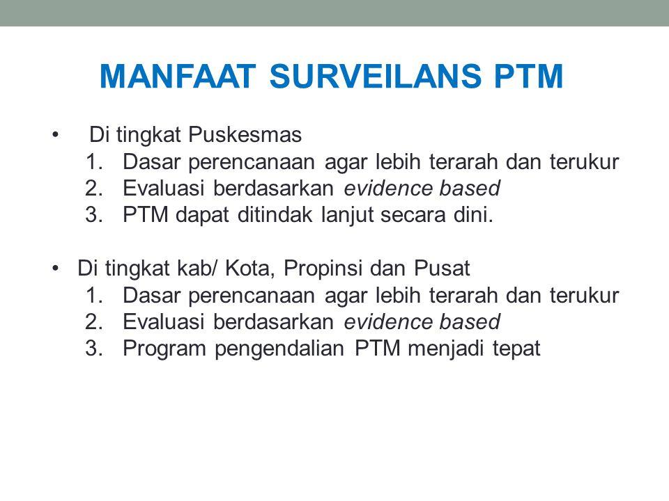 MANFAAT SURVEILANS PTM Di tingkat Puskesmas 1.Dasar perencanaan agar lebih terarah dan terukur 2.Evaluasi berdasarkan evidence based 3.PTM dapat ditin