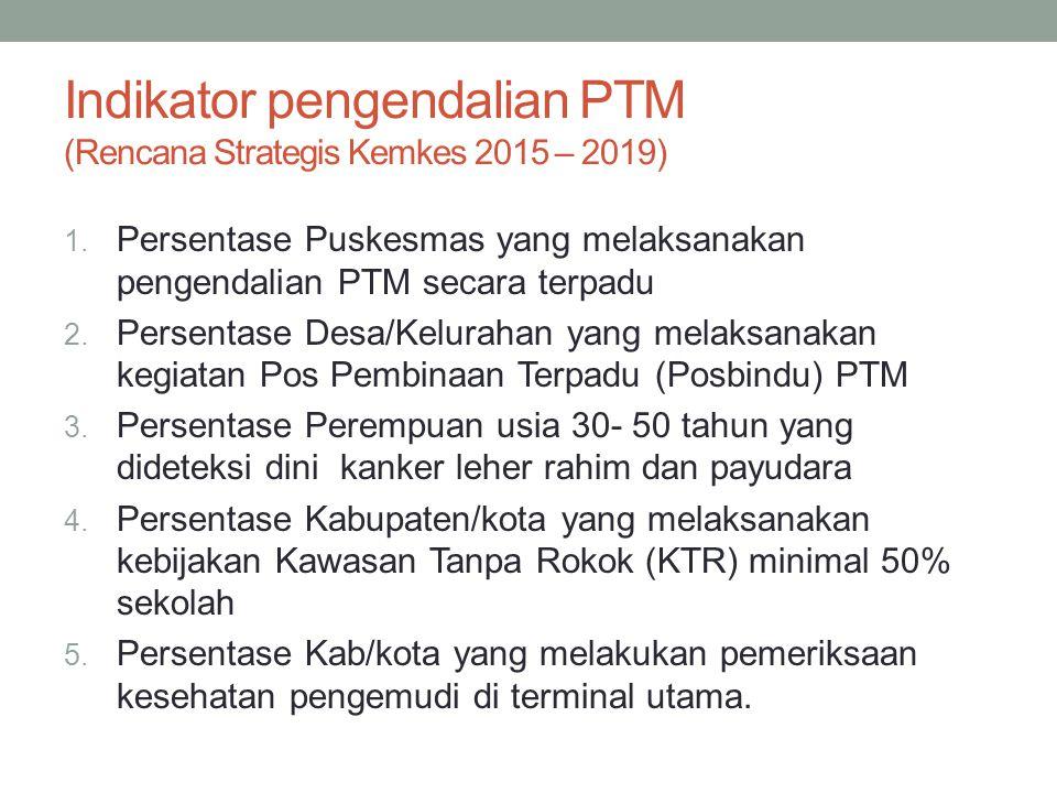 Indikator pengendalian PTM (Rencana Strategis Kemkes 2015 – 2019) 1. Persentase Puskesmas yang melaksanakan pengendalian PTM secara terpadu 2. Persent
