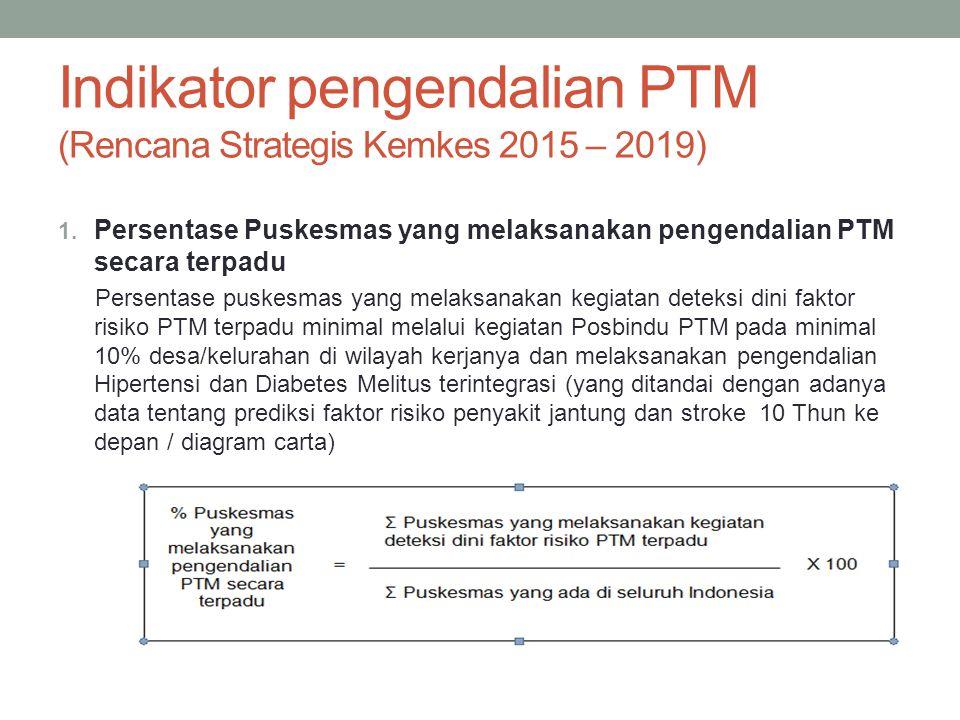 Indikator pengendalian PTM (Rencana Strategis Kemkes 2015 – 2019) 1. Persentase Puskesmas yang melaksanakan pengendalian PTM secara terpadu Persentase