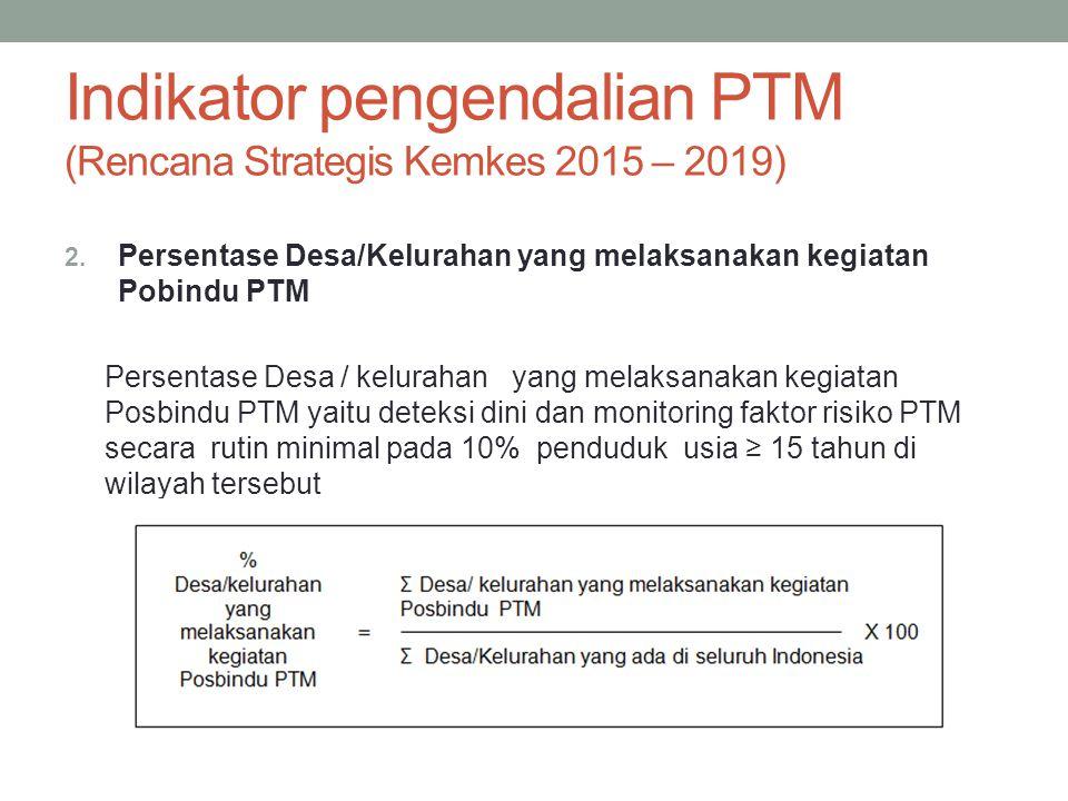 Indikator pengendalian PTM (Rencana Strategis Kemkes 2015 – 2019) 2. Persentase Desa/Kelurahan yang melaksanakan kegiatan Pobindu PTM Persentase Desa