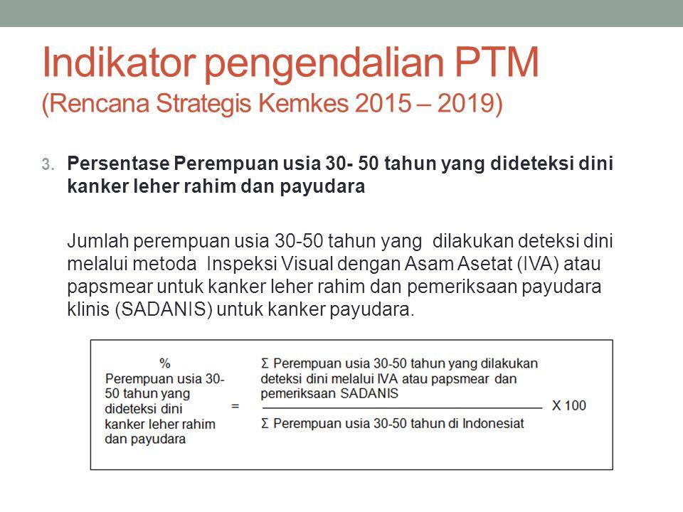Indikator pengendalian PTM (Rencana Strategis Kemkes 2015 – 2019) 3. Persentase Perempuan usia 30- 50 tahun yang dideteksi dini kanker leher rahim dan