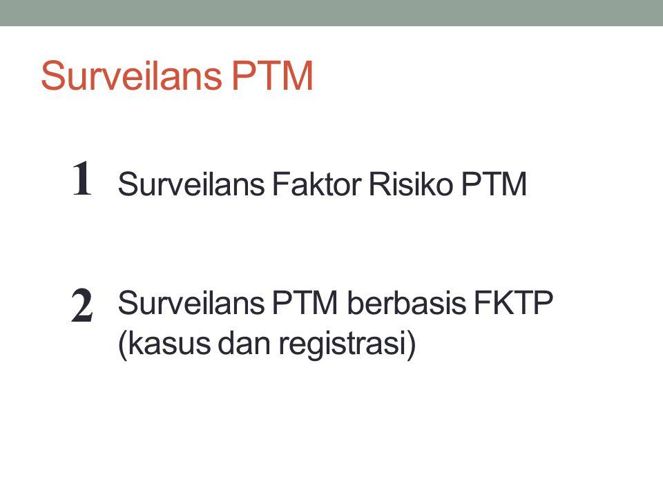 Surveilans Faktor Risiko PTM Surveilans PTM berbasis FKTP (kasus dan registrasi) 1 2 Surveilans PTM