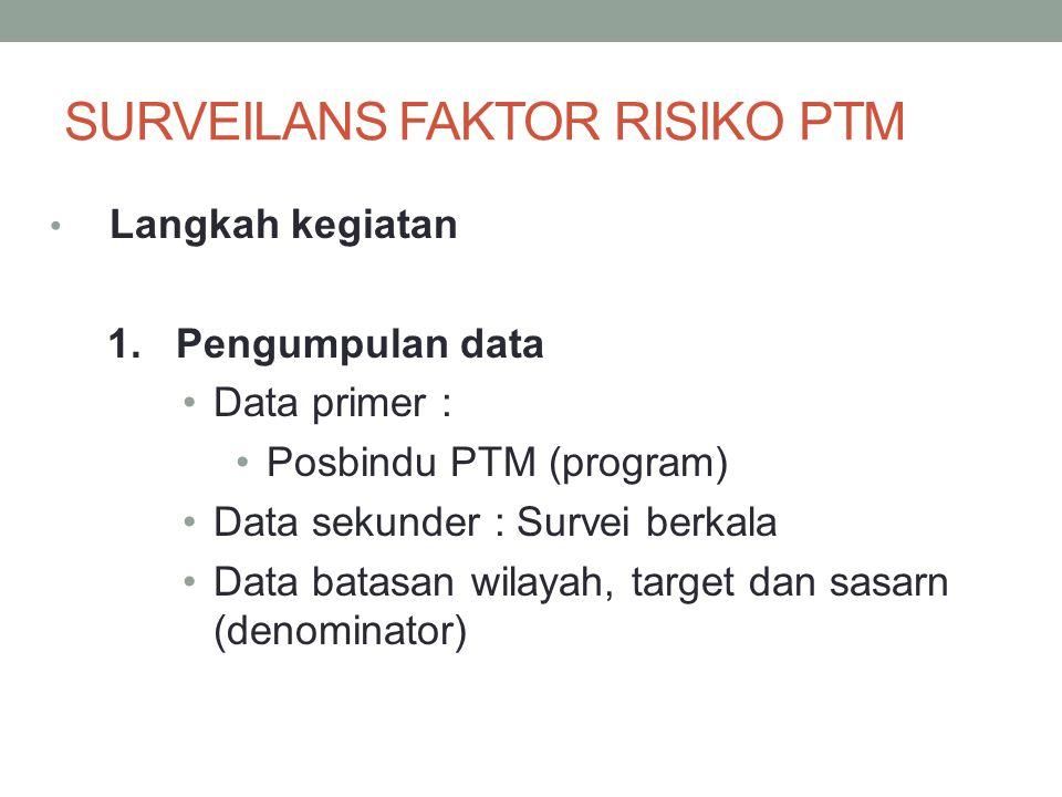 Langkah kegiatan 1. Pengumpulan data Data primer : Posbindu PTM (program) Data sekunder : Survei berkala Data batasan wilayah, target dan sasarn (deno