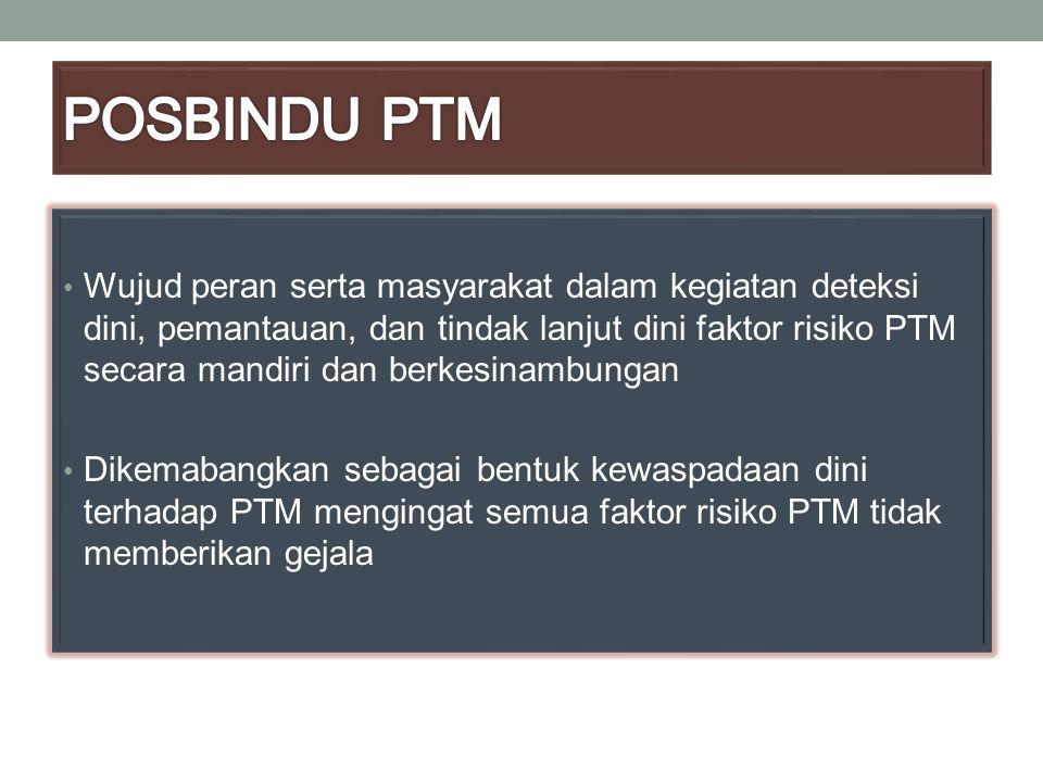 Wujud peran serta masyarakat dalam kegiatan deteksi dini, pemantauan, dan tindak lanjut dini faktor risiko PTM secara mandiri dan berkesinambungan Dik