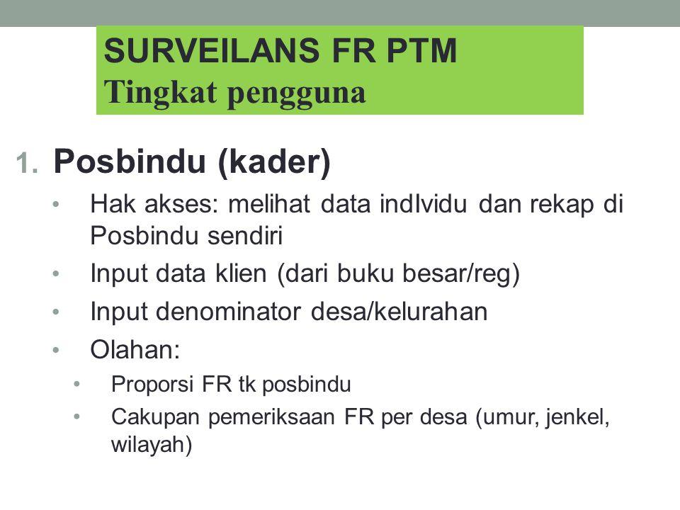 1. Posbindu (kader) Hak akses: melihat data indIvidu dan rekap di Posbindu sendiri Input data klien (dari buku besar/reg) Input denominator desa/kelur