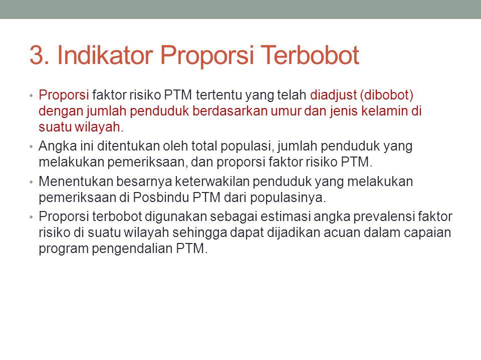 3. Indikator Proporsi Terbobot Proporsi faktor risiko PTM tertentu yang telah diadjust (dibobot) dengan jumlah penduduk berdasarkan umur dan jenis kel