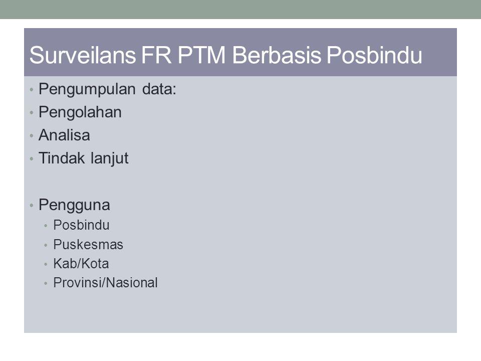 Surveilans FR PTM Berbasis Posbindu Pengumpulan data: Pengolahan Analisa Tindak lanjut Pengguna Posbindu Puskesmas Kab/Kota Provinsi/Nasional