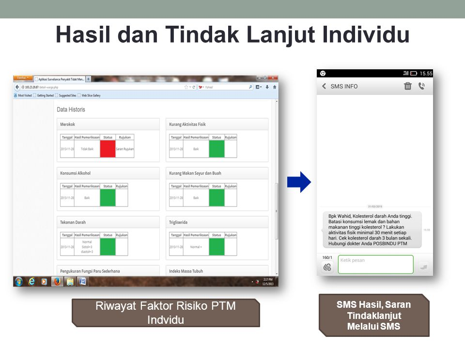 SMS Hasil, Saran Tindaklanjut Melalui SMS Hasil dan Tindak Lanjut Individu Riwayat Faktor Risiko PTM Indvidu