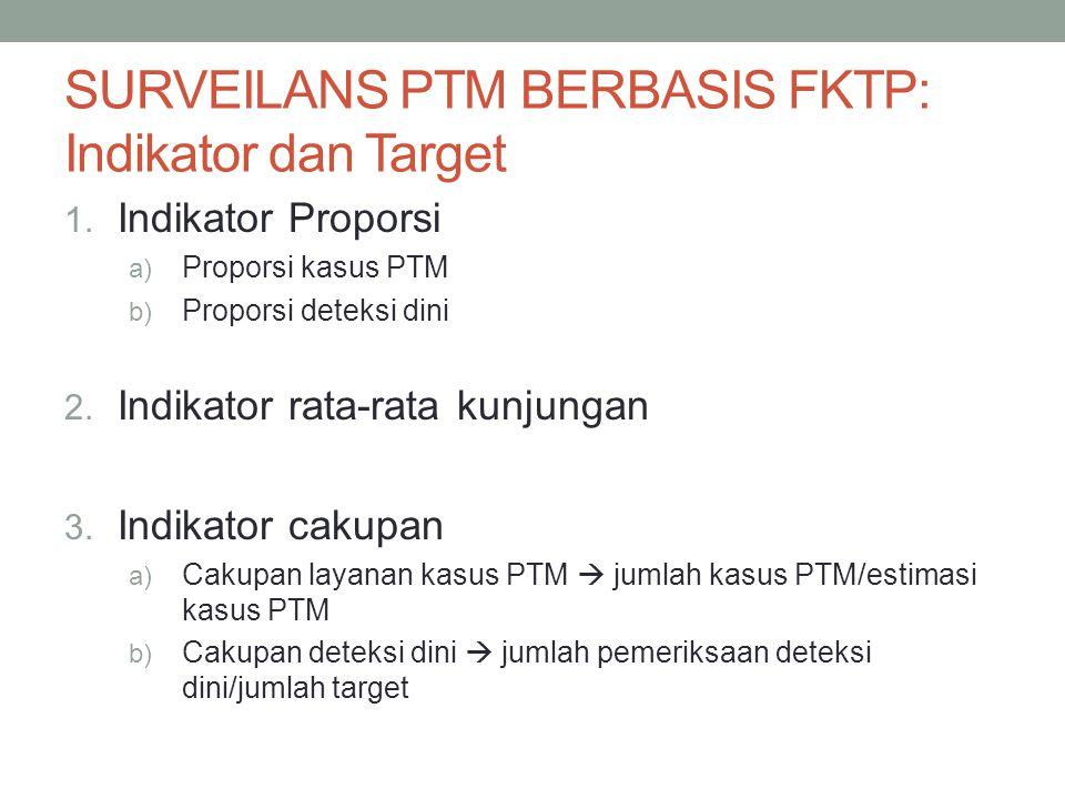 SURVEILANS PTM BERBASIS FKTP: Indikator dan Target 1. Indikator Proporsi a) Proporsi kasus PTM b) Proporsi deteksi dini 2. Indikator rata-rata kunjung
