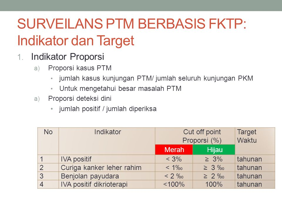 SURVEILANS PTM BERBASIS FKTP: Indikator dan Target 1. Indikator Proporsi a) Proporsi kasus PTM jumlah kasus kunjungan PTM/ jumlah seluruh kunjungan PK