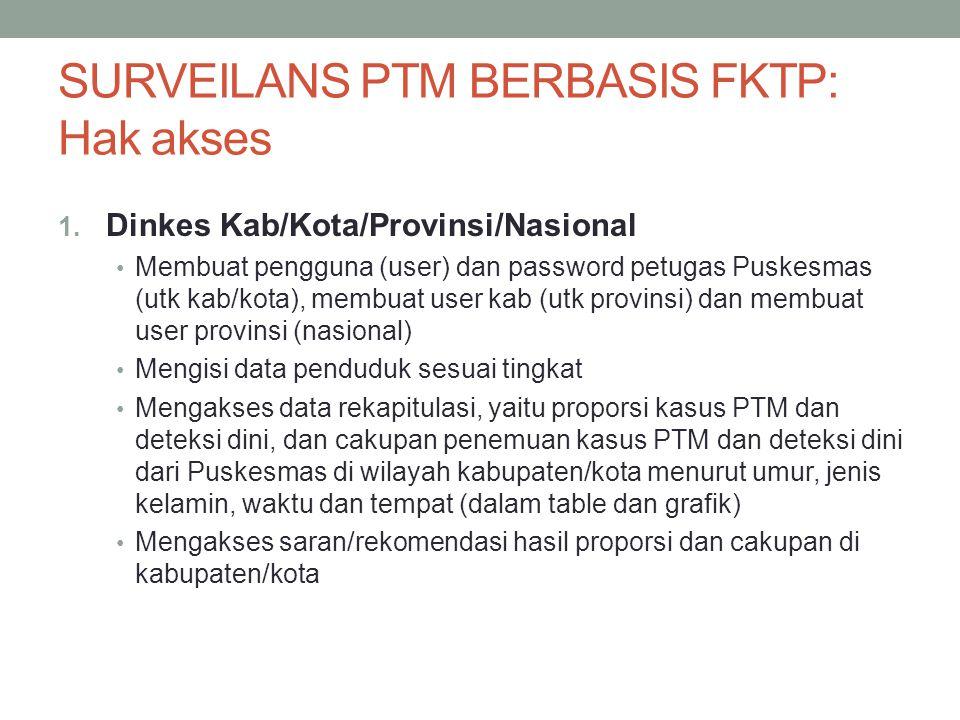 SURVEILANS PTM BERBASIS FKTP: Hak akses 1. Dinkes Kab/Kota/Provinsi/Nasional Membuat pengguna (user) dan password petugas Puskesmas (utk kab/kota), me