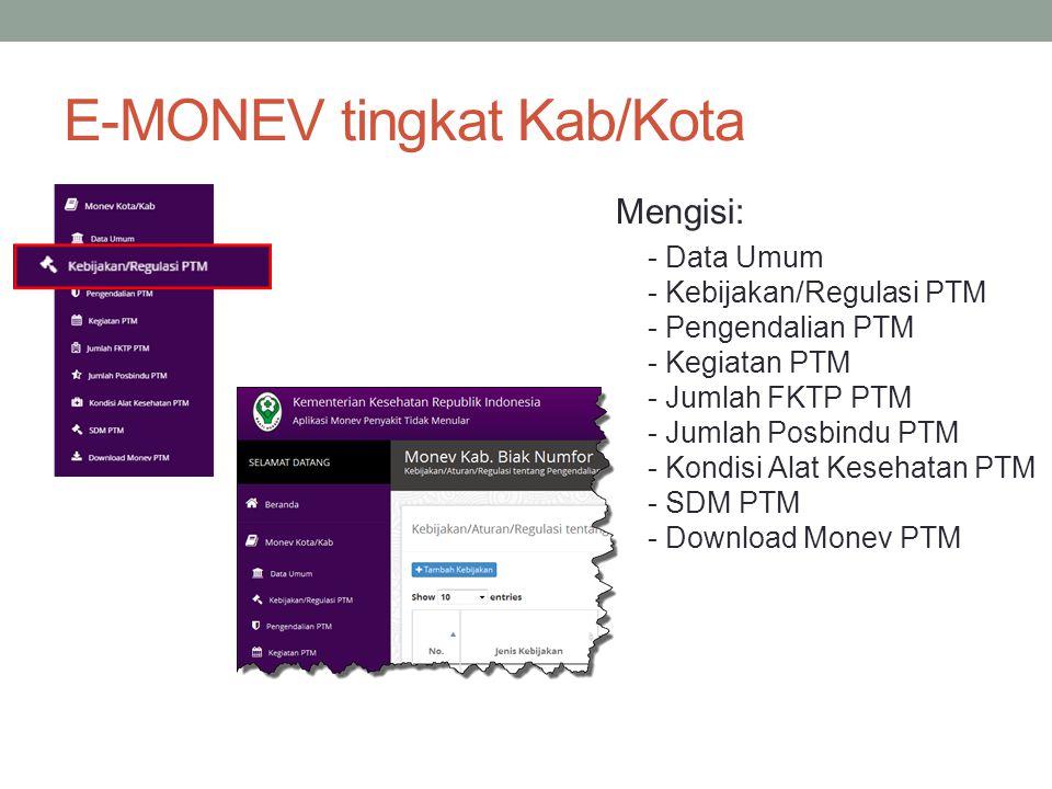 E-MONEV tingkat Kab/Kota Mengisi: - Data Umum - Kebijakan/Regulasi PTM - Pengendalian PTM - Kegiatan PTM - Jumlah FKTP PTM - Jumlah Posbindu PTM - Kon