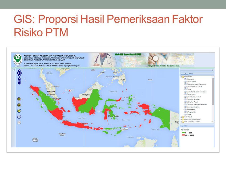 GIS: Proporsi Hasil Pemeriksaan Faktor Risiko PTM