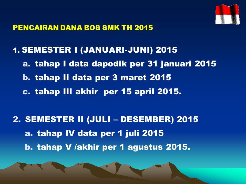PENCAIRAN DANA BOS SMK TH 2015 1.