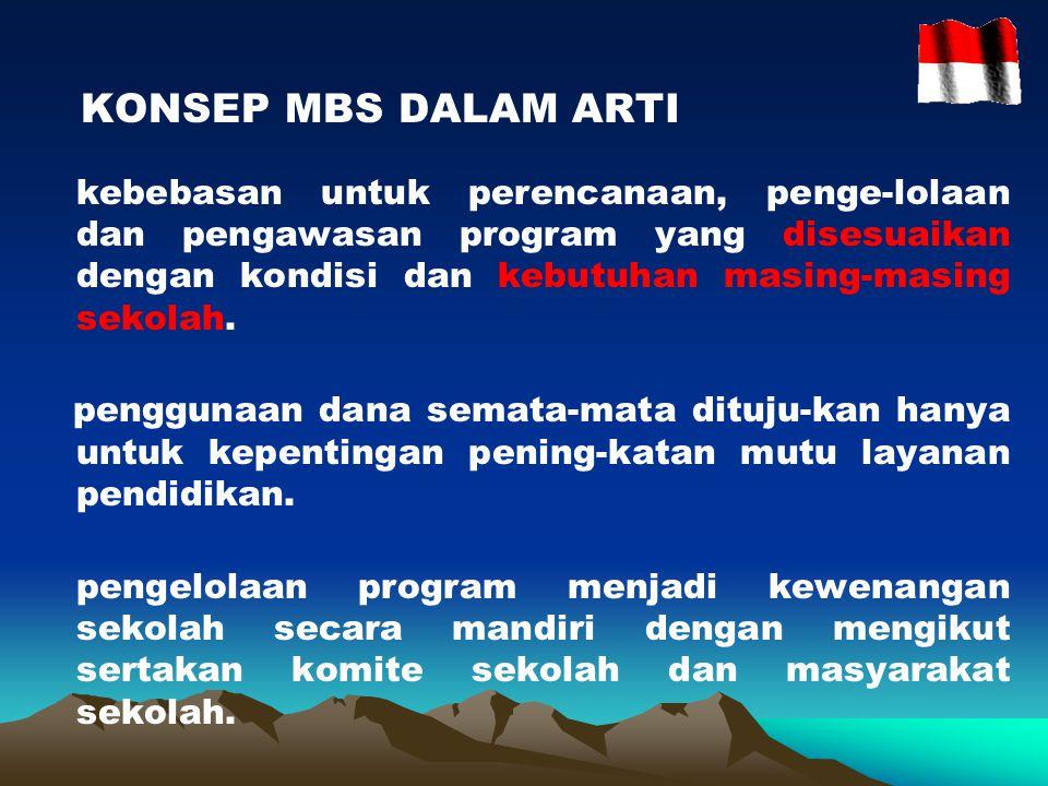 KONSEP MBS DALAM ARTI kebebasan untuk perencanaan, penge-lolaan dan pengawasan program yang disesuaikan dengan kondisi dan kebutuhan masing-masing sekolah.