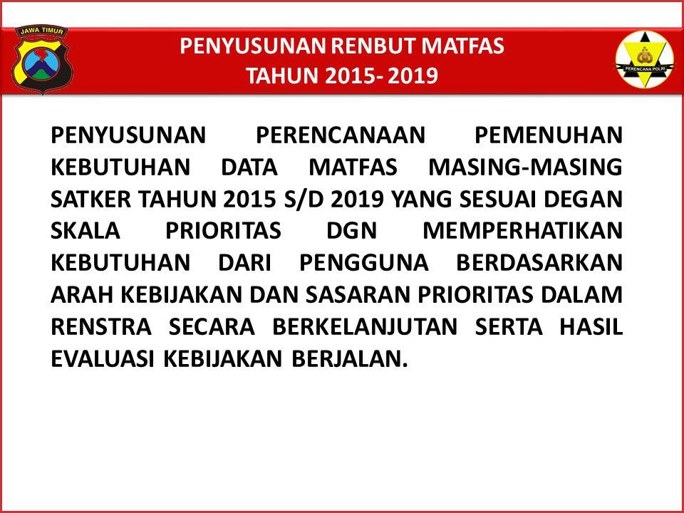 PENYUSUNAN RENBUT MATFAS TAHUN 2015- 2019 PENYUSUNAN RENBUT MATFAS TAHUN 2015- 2019 PENYUSUNAN PERENCANAAN PEMENUHAN KEBUTUHAN DATA MATFAS MASING-MASING SATKER TAHUN 2015 S/D 2019 YANG SESUAI DEGAN SKALA PRIORITAS DGN MEMPERHATIKAN KEBUTUHAN DARI PENGGUNA BERDASARKAN ARAH KEBIJAKAN DAN SASARAN PRIORITAS DALAM RENSTRA SECARA BERKELANJUTAN SERTA HASIL EVALUASI KEBIJAKAN BERJALAN.