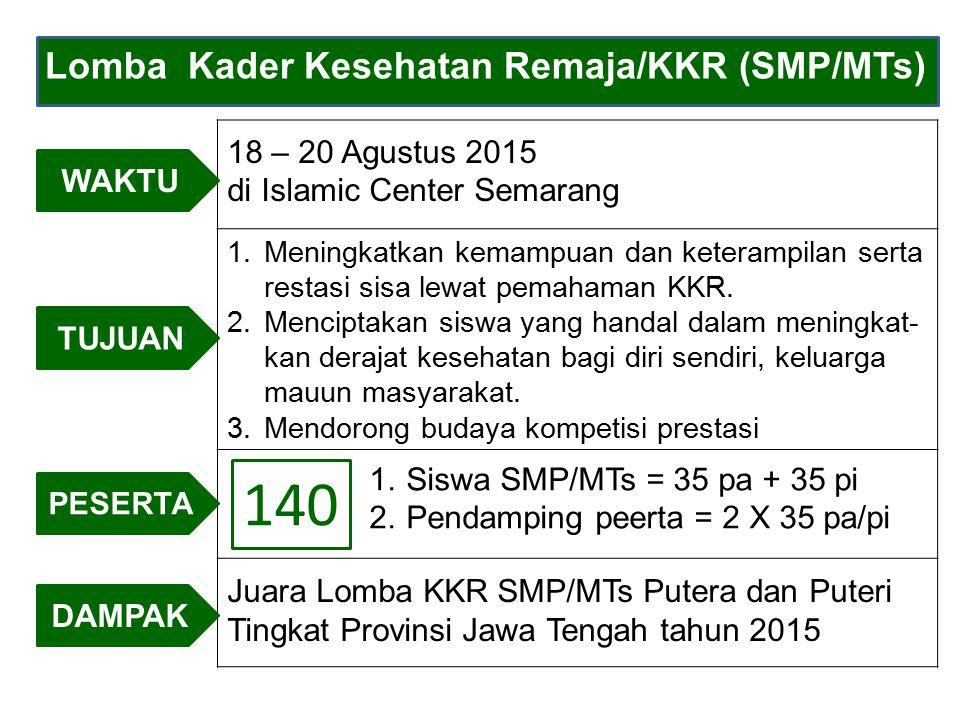 Lomba Kader Kesehatan Remaja/KKR (SMP/MTs) 18 – 20 Agustus 2015 di Islamic Center Semarang 1.Meningkatkan kemampuan dan keterampilan serta restasi sis