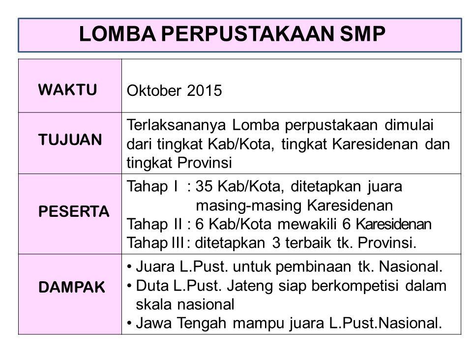 LOMBA PERPUSTAKAAN SMP Oktober 2015 Terlaksananya Lomba perpustakaan dimulai dari tingkat Kab/Kota, tingkat Karesidenan dan tingkat Provinsi Tahap I :