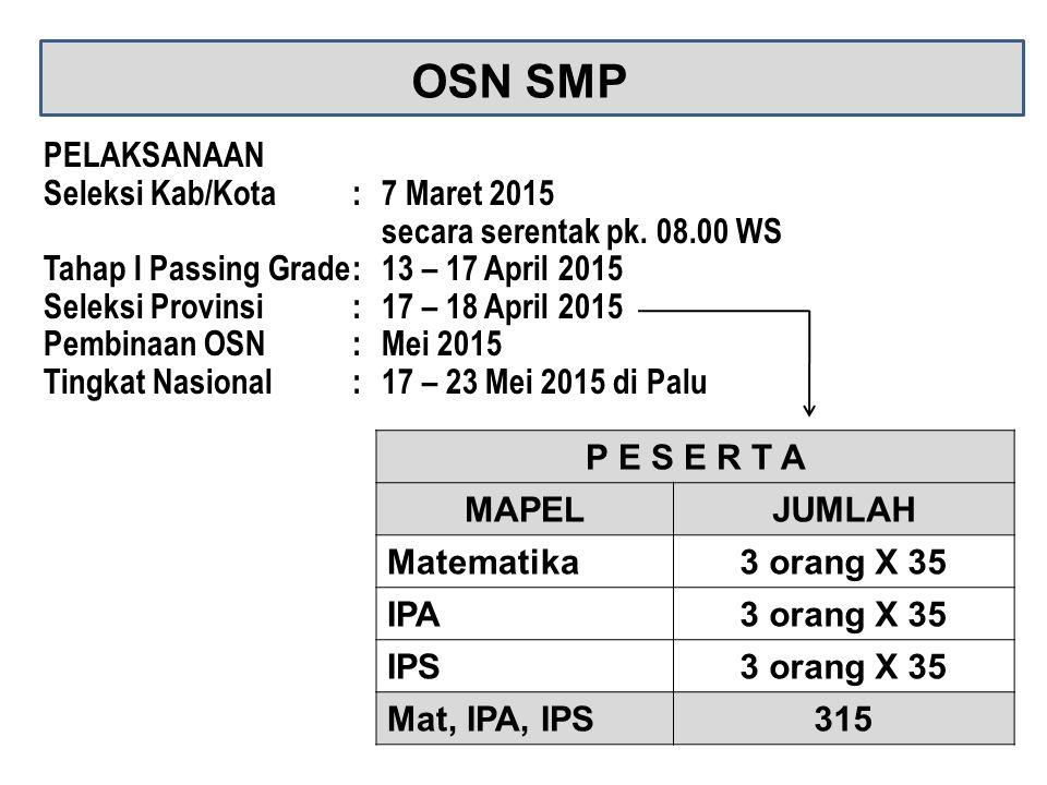 PELAKSANAAN Seleksi Kab/Kota:7 Maret 2015 secara serentak pk. 08.00 WS Tahap I Passing Grade:13 – 17 April 2015 Seleksi Provinsi:17 – 18 April 2015 Pe