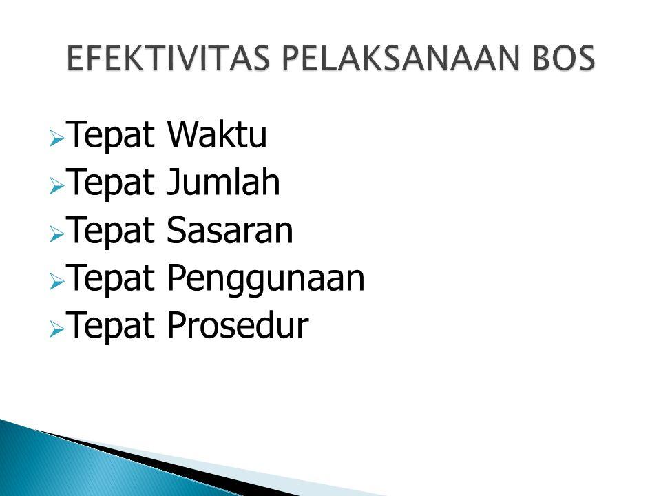  6) Tim Manajemen BOS Kabupaten/Kota dan madrasah/PPS harus mengecek kesesuaian dana yang disalurkan dengan alokasi BOS yang ditetapkan oleh Tim Manajemen BOS Kab/Kota.