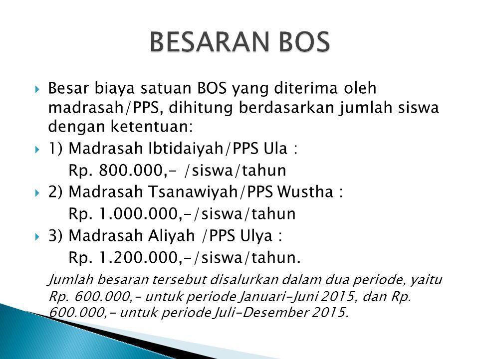  Semua MI, MTs negeri dan swasta serta Pondok Pesantren Salafiyah (PPS) Ula dan Wustha penyelenggara Wajar Dikdas, termasuk MI-MTs Satu Atap (SATAP) di seluruh Provinsi di Indonesia yang telah memiliki izin operasional.