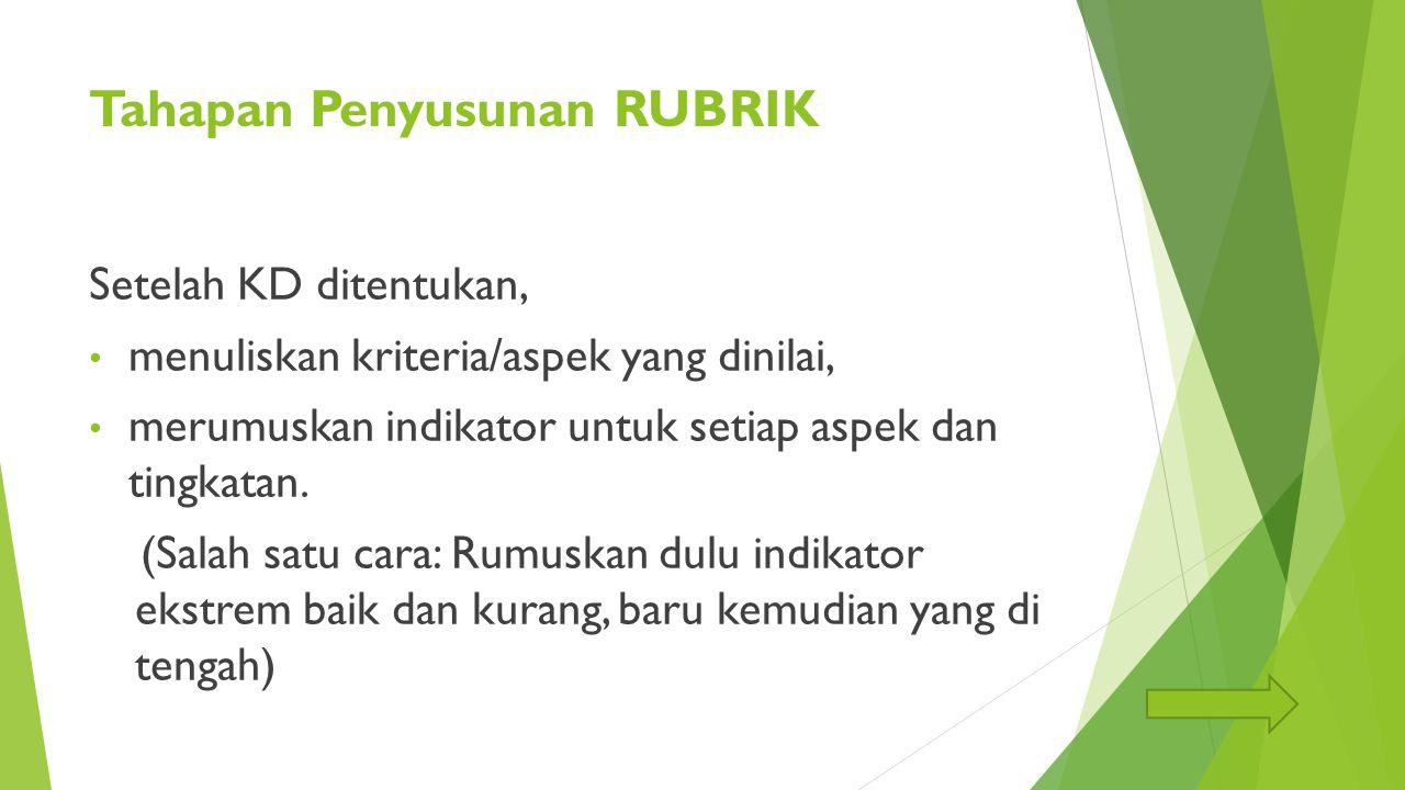 Tahapan Penyusunan RUBRIK Setelah KD ditentukan, menuliskan kriteria/aspek yang dinilai, merumuskan indikator untuk setiap aspek dan tingkatan.