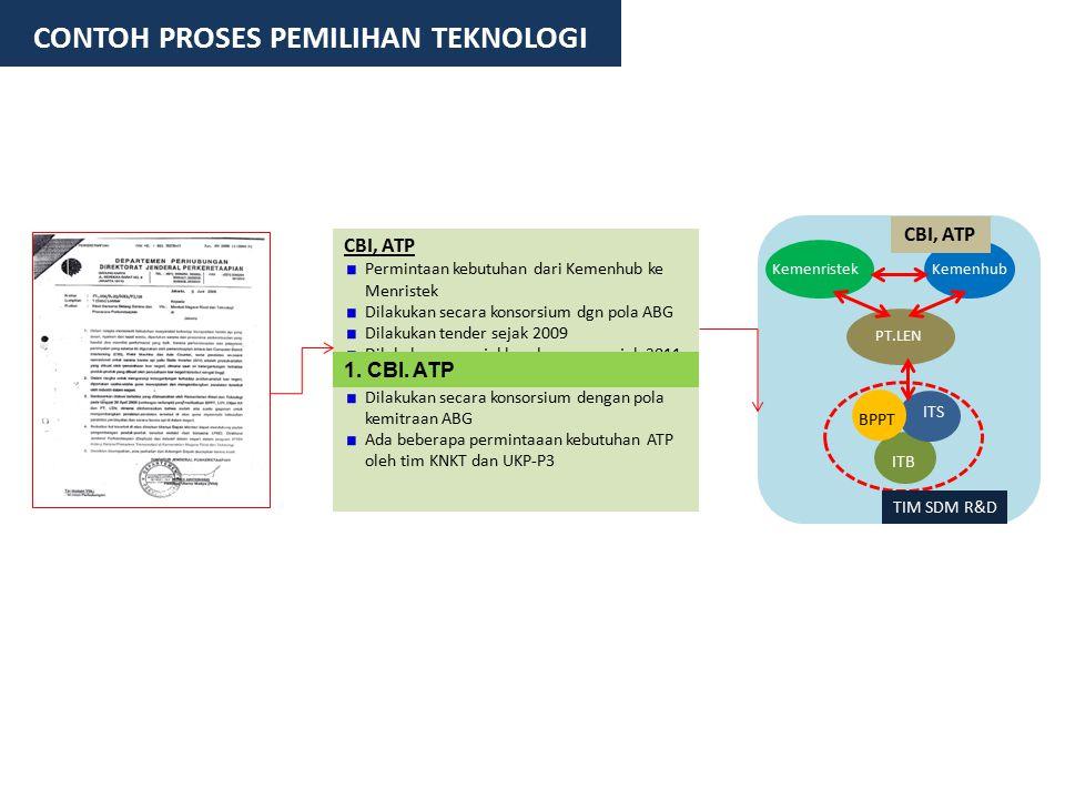 Kemenristek PT.LEN ITB ITS BPPT Kemenhub CBI, ATP TIM SDM R&D CONTOH PROSES PEMILIHAN TEKNOLOGI CBI, ATP Permintaan kebutuhan dari Kemenhub ke Menristek Dilakukan secara konsorsium dgn pola ABG Dilakukan tender sejak 2009 Dilakukan penunjukkan langsung sejak 2011 dan seterusnya sampai ATP 2014 Dilakukan secara konsorsium dengan pola kemitraan ABG Ada beberapa permintaaan kebutuhan ATP oleh tim KNKT dan UKP-P3 1.