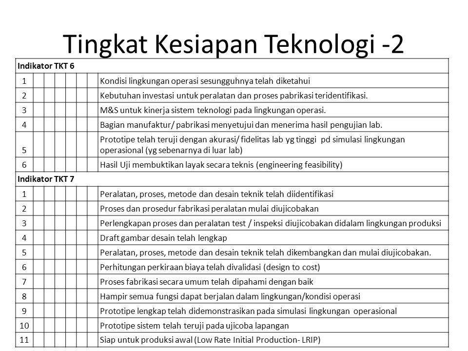 Tingkat Kesiapan Teknologi -2 Indikator TKT 6 1 Kondisi lingkungan operasi sesungguhnya telah diketahui 2 Kebutuhan investasi untuk peralatan dan proses pabrikasi teridentifikasi.