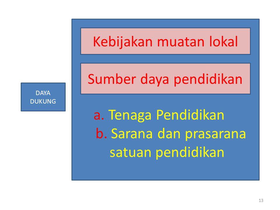 13 a.Tenaga Pendidikan b.