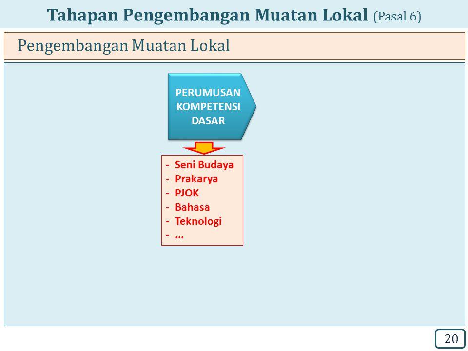 Tahapan Pengembangan Muatan Lokal (Pasal 6) Pengembangan Muatan Lokal 20 PERUMUSAN KOMPETENSI DASAR -Seni Budaya -Prakarya -PJOK -Bahasa -Teknologi -...