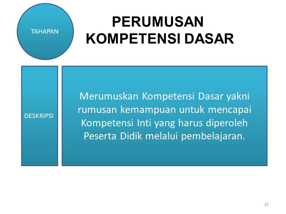 21 TAHAPAN DESKRIPSI PERUMUSAN KOMPETENSI DASAR Merumuskan Kompetensi Dasar yakni rumusan kemampuan untuk mencapai Kompetensi Inti yang harus diperole