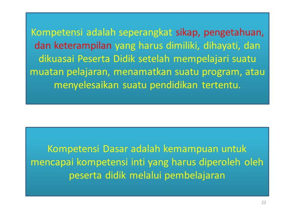 22 Kompetensi Dasar adalah kemampuan untuk mencapai kompetensi inti yang harus diperoleh oleh peserta didik melalui pembelajaran Kompetensi adalah sep
