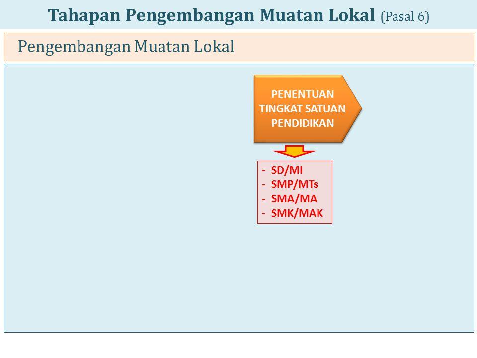 Tahapan Pengembangan Muatan Lokal (Pasal 6) Pengembangan Muatan Lokal PENENTUAN TINGKAT SATUAN PENDIDIKAN -SD/MI -SMP/MTs -SMA/MA -SMK/MAK