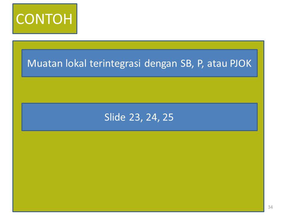 34 CONTOH Muatan lokal terintegrasi dengan SB, P, atau PJOK Slide 23, 24, 25