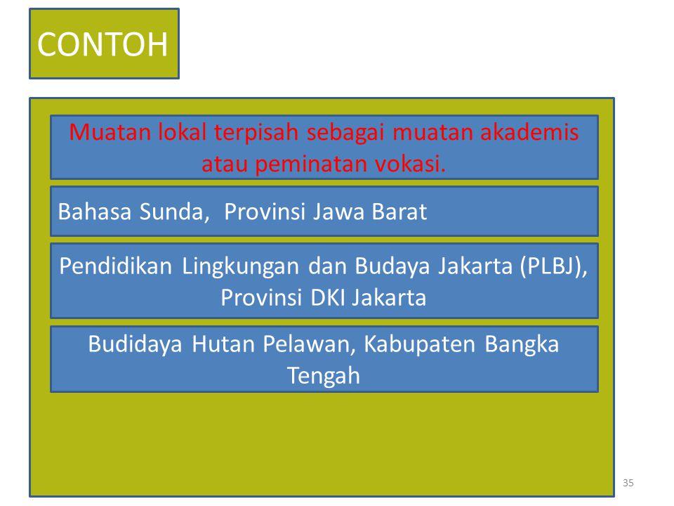35 CONTOH Muatan lokal terpisah sebagai muatan akademis atau peminatan vokasi. Bahasa Sunda, Provinsi Jawa Barat Budidaya Hutan Pelawan, Kabupaten Ban