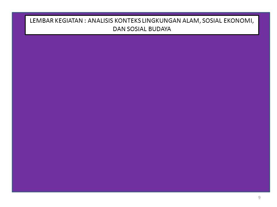 9 LEMBAR KEGIATAN : ANALISIS KONTEKS LINGKUNGAN ALAM, SOSIAL EKONOMI, DAN SOSIAL BUDAYA