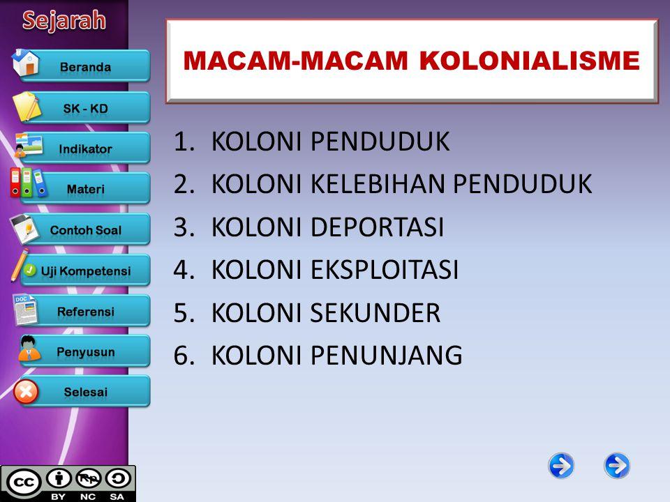 MACAM-MACAM KOLONIALISME 1.KOLONI PENDUDUK 2.KOLONI KELEBIHAN PENDUDUK 3.KOLONI DEPORTASI 4.KOLONI EKSPLOITASI 5.KOLONI SEKUNDER 6.KOLONI PENUNJANG