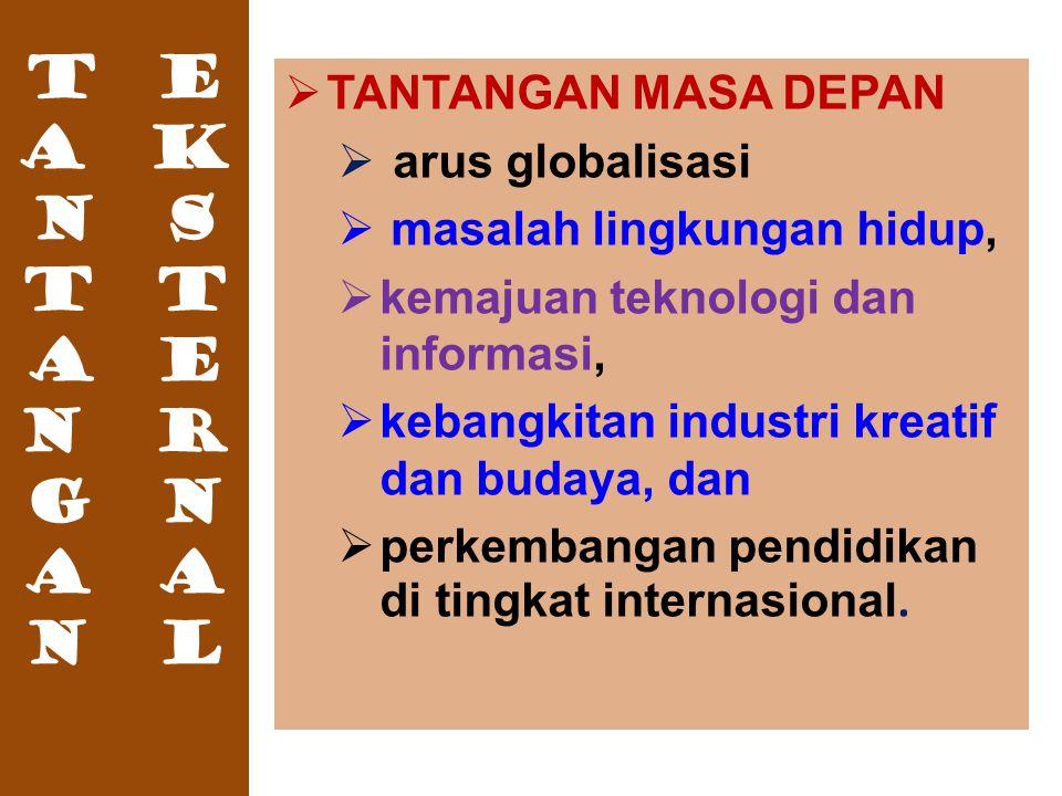 T E A K N S T T A E N R G N A A N L  TANTANGAN MASA DEPAN  arus globalisasi  masalah lingkungan hidup,  kemajuan teknologi dan informasi,  kebang