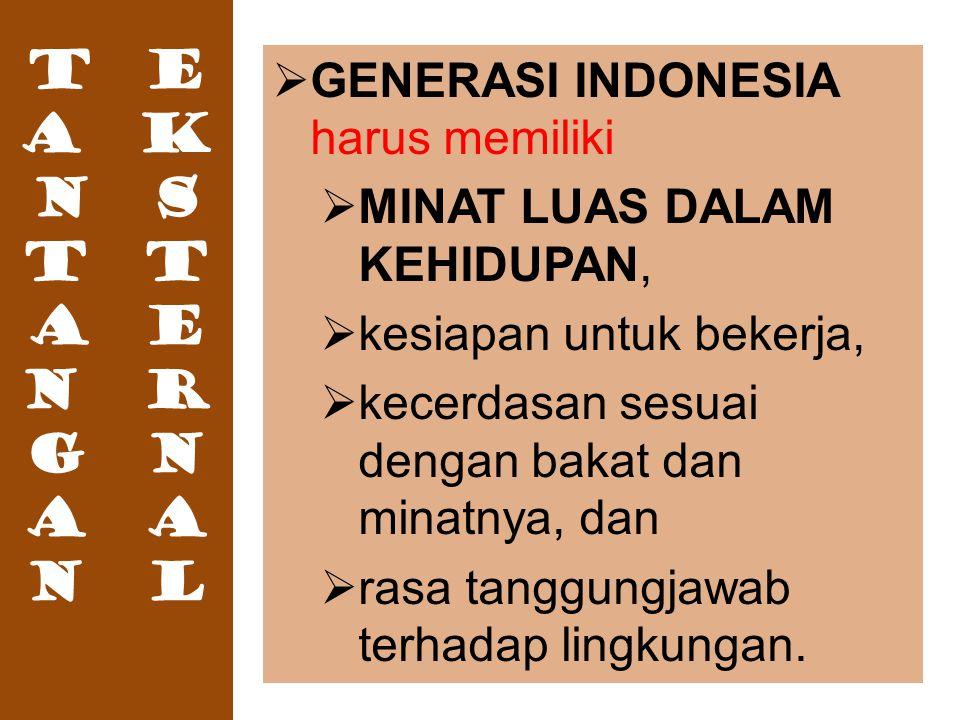  GENERASI INDONESIA harus memiliki  MINAT LUAS DALAM KEHIDUPAN,  kesiapan untuk bekerja,  kecerdasan sesuai dengan bakat dan minatnya, dan  rasa