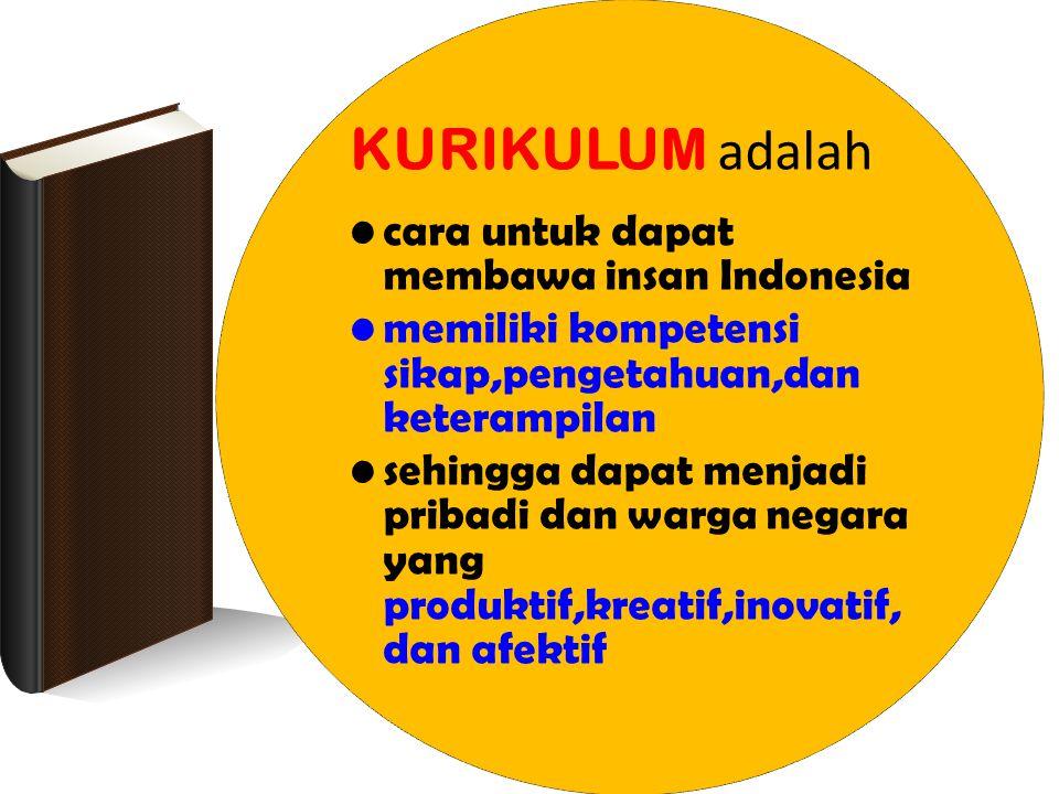 PERTANYAAN KURIKULUM adalah cara untuk dapat membawa insan Indonesia memiliki kompetensi sikap,pengetahuan,dan keterampilan sehingga dapat menjadi pri