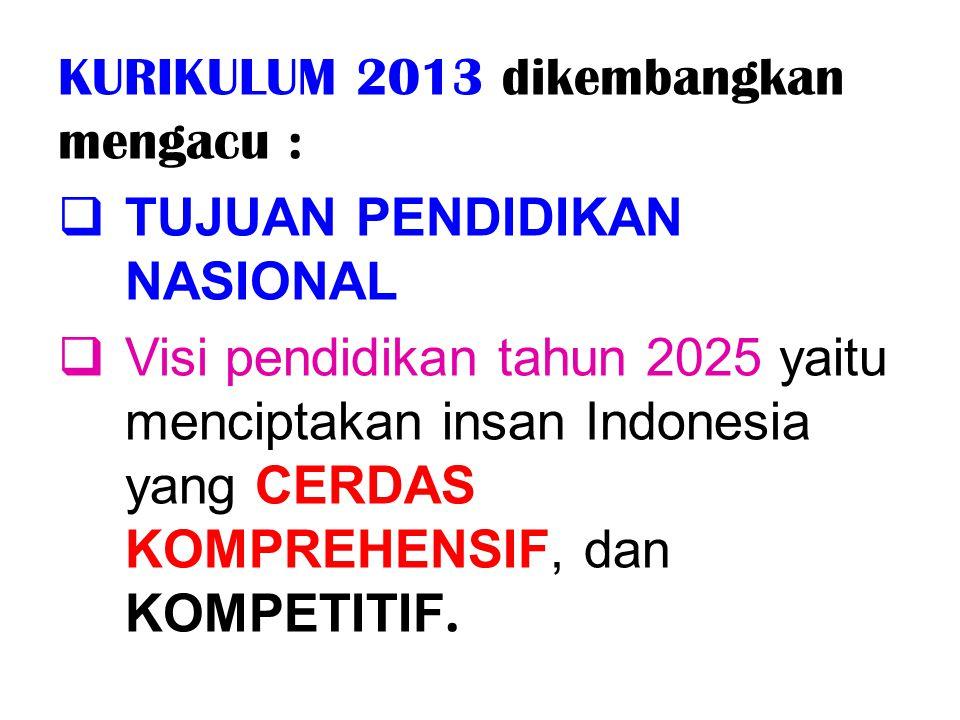 KURIKULUM 2013 dikembangkan mengacu :  TUJUAN PENDIDIKAN NASIONAL  Visi pendidikan tahun 2025 yaitu menciptakan insan Indonesia yang CERDAS KOMPREHE