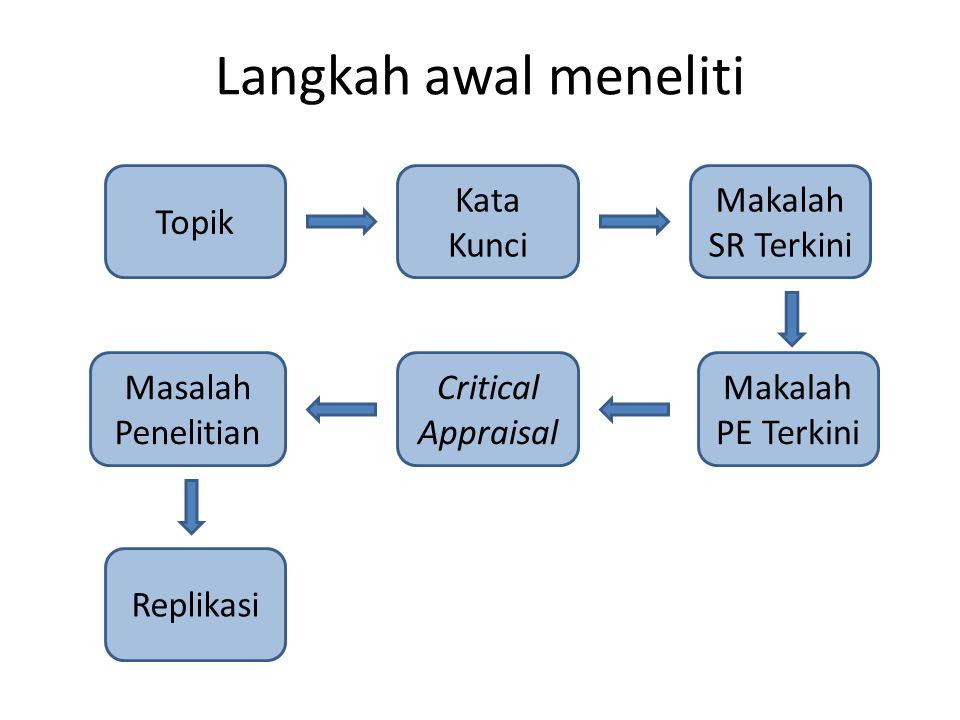 1.Topik = Intervensi, atau hasil intervensi (intervensi untuk memecahkan masalah praktis).