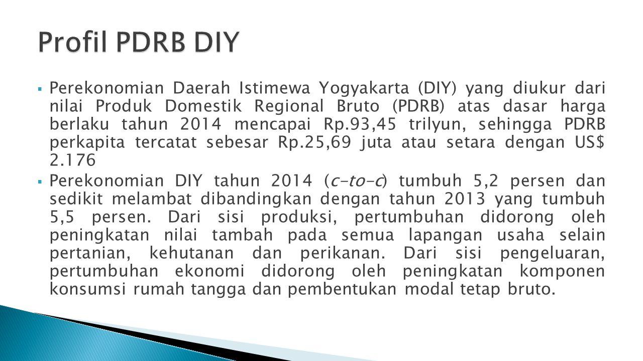  Perekonomian Daerah Istimewa Yogyakarta (DIY) yang diukur dari nilai Produk Domestik Regional Bruto (PDRB) atas dasar harga berlaku tahun 2014 menca